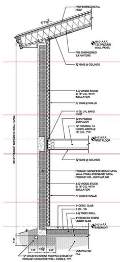 Wall Section of NC Passivehouse