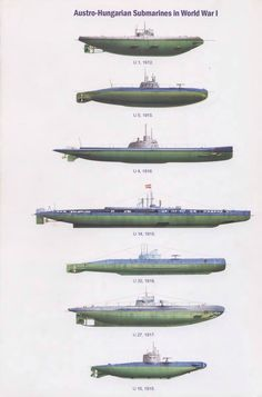 WW1 Submarines