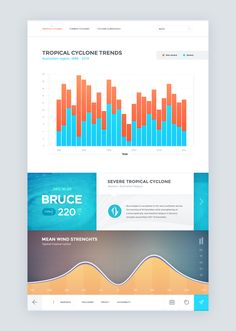 Tropical Cyclone Trends By: Mike Creative Mints Web Design, Graph Design, Chart Design, Book Design, Web Dashboard, Analytics Dashboard, Ui Patterns, Charts And Graphs, Information Graphics