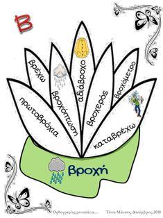 Greek Language, Ebooks, Messages, Teaching, Education, School, Kids, Classroom Ideas, Babies