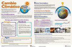 Infografía: Cambio Climático - Contenidos: Definición, Consejos para reducir el Cambio Climático, Efecto Invernadero, Calentamiento Global, Consecuencias en el medio ambiente.