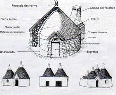 luxury trullo - Google Search