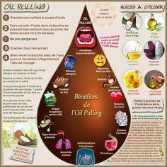 Les bains de bouche à l'huile en résumé - Oil pulling