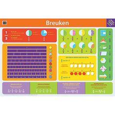 Breuken: