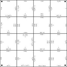 worksheets on pinterest algebra 2 equation and worksheets. Black Bedroom Furniture Sets. Home Design Ideas