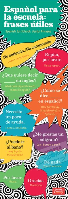 Give your students easy access to useful phrases and get them using their new language for more than just assignments! 13 x 38 inches, laminated to last forever.