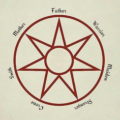 Faith Of The Seven