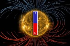 The Suns Magnetic Field is about to Flip.