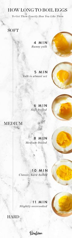 Minute-by-Minute Guide to Boiling Eggs The Minute-by-Minute Guide to Boiling Eggs. Get the yolk just how you like it.The Minute-by-Minute Guide to Boiling Eggs. Get the yolk just how you like it. Egg Recipes, Cooking Recipes, Healthy Recipes, Cooking Food, Dinner Recipes, Cooking Pasta, Healthy Cooking, Cuisine Diverse, Baking Tips