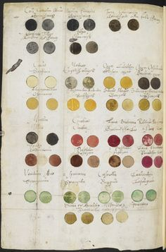 Medieval color chart. Theodore Mayerne's experiments with pigments, from 'Pictoria, sculptoria et quae subalternarum artium', England (London), 1620-1646. Mayerne (d. 1655), court physician to James I and Charles I, assembled a notebook that records his own personal experiments with colour, including notes taken from leading artists of the day, such as Peter Paul Rubens and Anthony van Dyck.