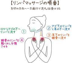 首のシワ取る方法 解消リンパマッサージ NHK