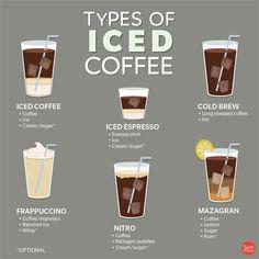 Espresso Drinks, Espresso Coffee, Iced Coffee, Types Of Coffee Beans, Different Types Of Coffee, Type Of Coffee, Different Coffee Drinks, Different Coffees, Coffee Drink Recipes