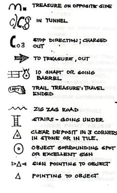 Tourism, Parks and Recreation Map Symbols Included with