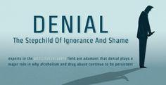 Denial: The Stepchild of Ignorance and Shame