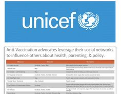 A stunning new report reveals that the United Nations Children's Fund (UNICEF) has been monitoring independent health sites and their users in an attempt to identify 'anti-vaccine influencers' and their effect on lackluster vaccine uptake.