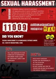sexual abuse infographic - Google Search