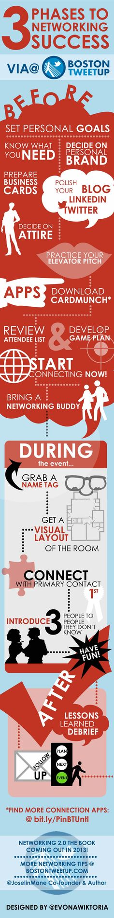 Networking 2.0: What to do before, during, and after a networking event