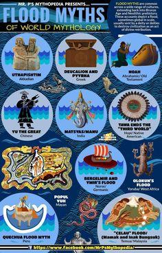 Flood Myths of World Mythology! Flood Myths of World Mythology! Beltaine, Myths & Monsters, Sea Monsters, World Mythology, Legends And Myths, World Religions, Mythological Creatures, Magical Creatures, Gods And Goddesses