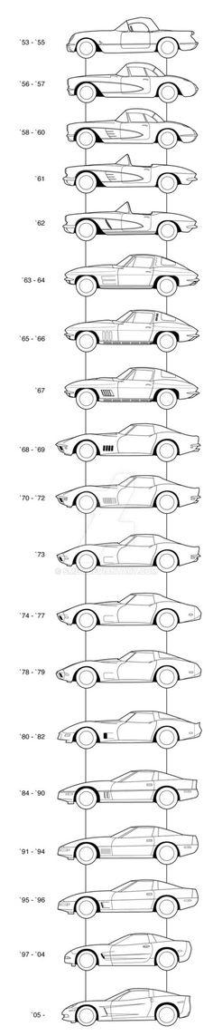 Corvette guide by smev