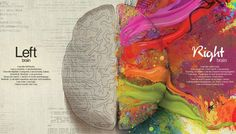 Left and Right Brain:]