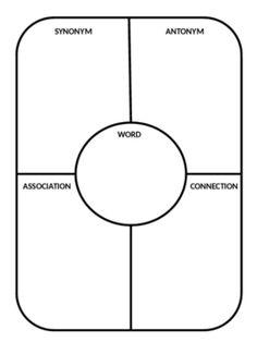 Free Blank Printable Semantic Map Graphic Organizer