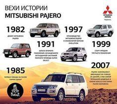 '82 to '91 Mitsubishi Pajero evolution