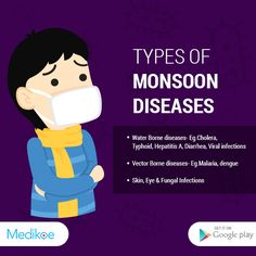 Here are the different types of #monsoondiseases that you need to be aware of. #HealthAwareness #Monsoon