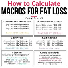 How To Calculate Macros For Fat Loss ? So youre looking to calculate your calories and macros huh? Well I think thats Nutrition Education, Sport Nutrition, Nutrition Guide, Nutrition Jobs, Nutrition Quotes, Macro Calculator, Calorie Calculator, Carb Cycling Calculator, Calorie Cycling