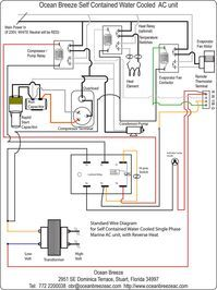 Wiring Diagram Air Conditioning Condensing Unit New Lennox Ac Ac Wiring Thermostat Wiring Air Heating System