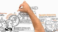RSA Animate - Mudando Paradigmas na Educação