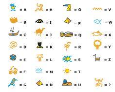 Dummies alfabet