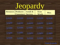 This PowerPoint Presentation is in the format of a Jeopardy game. It focuses on reviewing the economic concepts taught in 2nd, 3rd, and 4th grade. ...