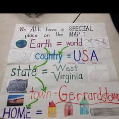 Me On The Map anchor chart...Born and raised in Gerrardstown, WV