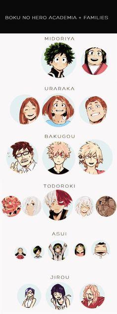 My Hero Academia // BNHA // Izuku Midoriya // Deku // Inko Midoriya // Ochaco Uraraka // Uravity // Ochaco Uraraka Mother and Father // Katsuki Bakugo // Mitsuki Bakugo // Masaru Bakugo // Shoto Todoroki and mother // Enji Todoroki // Fuyumi Todoroki // Tsuyu Asui // Kyoka Jiro