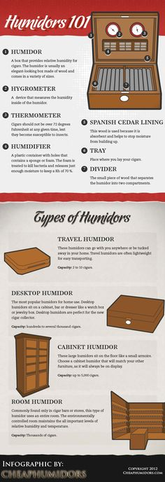 [infographic] Cigar Humidors 101