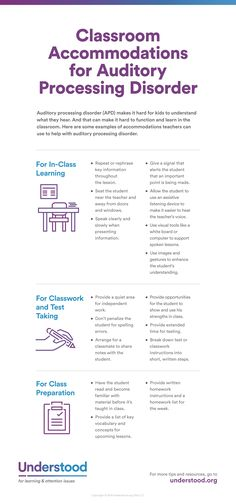 Graphic of Classroom Accommodations for Auditory Processing Disorder