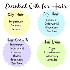 Natural Hair Care Using Essential Oils