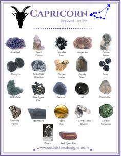 Capricorn Healing Crystals by Soul Sisters Designs Healing Crystals associated with each of the 12 Houses of the Zodiac compiled into individual graphics to make learning your Zodiac's crystals easy! Crystal Healing Stones, Healing Crystal Jewelry, Crystal Magic, Crystal Grid, Crystal Cluster, Quartz Crystal, Crystals And Gemstones, Stones And Crystals, Healing Gemstones