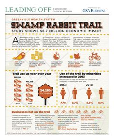 GSA BUSINESS 1.12.15 SWT infographic Revised Nov 2
