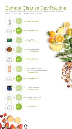 The Isagenix cleanse schedule is simple and easy. Read here to find tips, videos, and schedules. Buy your Isagenix Cleanse - Free Wholesale Account Cleanse Day Isagenix, Isagenix Shakes, Easy Detox Cleanse, Cleanse Recipes, Shake Recipes, Drink Recipes, Body Cleanse Drink, Best Body Cleanse, Cleanse For Life