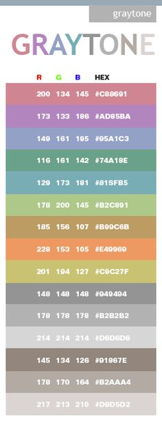 RGB and Hex Codes for different skin and hair tones | Art ...