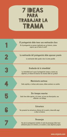 Siete ideas para trabajar la trama … :'v Writing Advice, Writing Help, Writing Skills, Writing A Book, Writing Courses, Expressions, Writing Process, Study Tips, Writing Inspiration