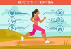 Running Effects on Your Health Running Tips Beginner, Benefits Of Running, Lunges, Strength, Health, Health Care, Salud, Lungs, Electric Power