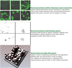 Generative circulation patterns
