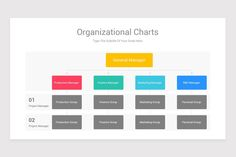Organizational Charts PowerPoint (PPT) Template Ppt Template, Templates, Organizational Chart, Color Themes, Charts, Stencils, Graphics, Vorlage, Graph Of A Function