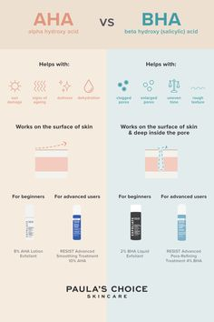 A helpful guide to show how AHA & BHA work and which is best for your skin. Shop AHA & BHA exfoliants on paulaschoice.com. Skin Care Routine Steps, Skin Routine, Face Skin Care, Acne Prone Skin, Skin Tips, Beauty Skin, Instagram, Endo Diet, Unclog Pores