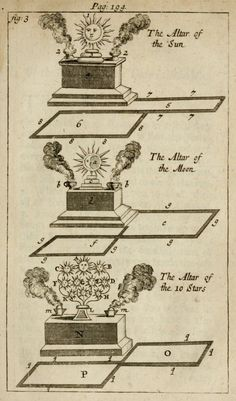 """Illustrations of the holy altars it was claimed Formosan sacrifices took place, featured in George Psalmanazar's An Historical and Geographical Description of Formosa (1704) 