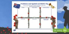 Anzac Day Traditions and Symbols Activity Sheet - Australian Requests, anzac day research, traditions and symbols of anzac day, history, information,