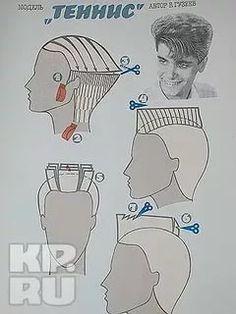 схемы стрижек для начинающих парикмахеров с описанием и фото: 11 тыс изображений найдено в Яндекс.Картинках