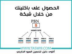 الحصول على باكلينك من خلال شبكة PBN Seo Optimization